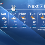 Heres your 7-day forecast and Halloween still looks great. But the football game on Saturday . . . not so good.#yyc http://t.co/2BlOpuJ6lH