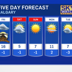 Nothing spooky about the Halloween weather. (sorry..had to go there) The @CTVCalgary 5 day forecast. #yyc #Calgary http://t.co/61OWHgA7SL