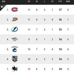 Very early in the season, but nice nonetheless. #habs #GoHabsGo http://t.co/Fp8WdaenPW