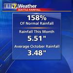 It has been a very wet October in #Seattle. #wawx http://t.co/tTz2Bi0MYO