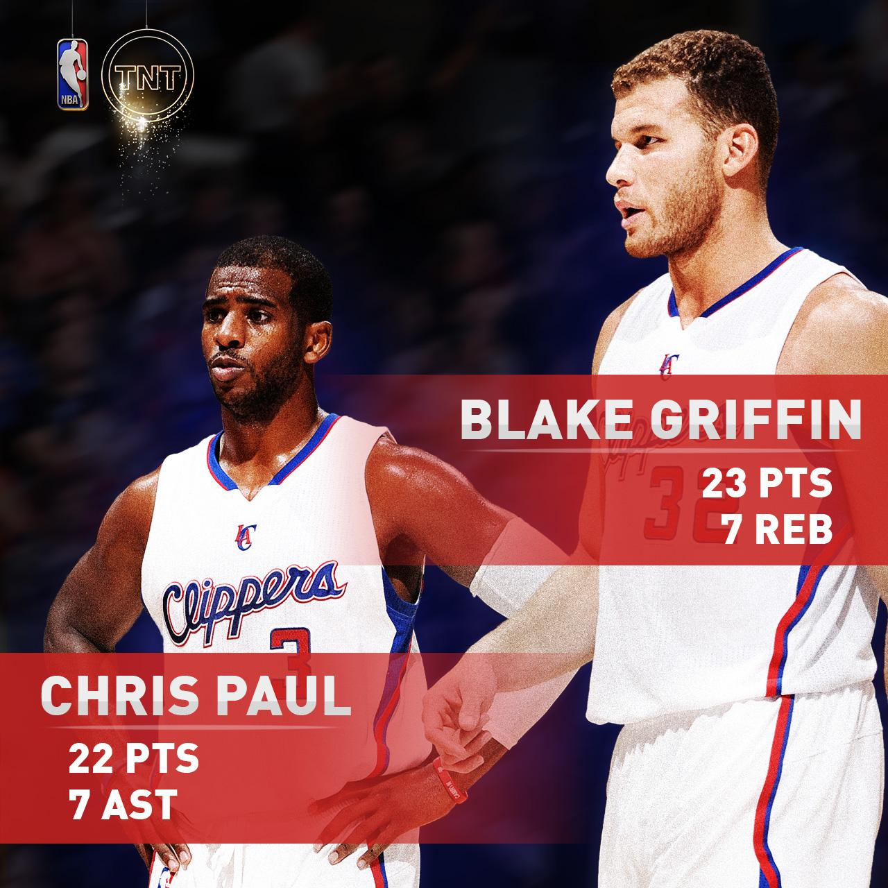 Big nights from @blakegriffin32 and @CP3 lead @LAClippers to an opening night win http://t.co/fJVWfldh2R