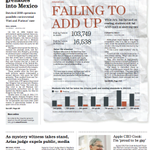 #SneakPeek: #Arizona students failing AIMS math at alarming rate. Details in Fridays Arizona Republic http://t.co/1hS8BK5ytV