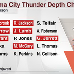 Heres what the Thunder depth chart looks like at the moment: http://t.co/S1AdhaTbNs