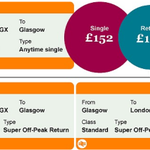 Train tickets: the seven worst rip-offs http://t.co/6KWf19fzLy http://t.co/Dx9H1Z3Sm9