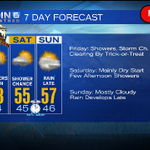 3 DAY FORECAST #koin6news #Halloween #weekend #orwx #pdx http://t.co/C6vbraLBXp