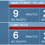 #FridayLight ? NO #pdxtraffic #VanWA 5 freeway wrecks so far and 2 backed up commutes at 6:35am @KGWSunrise #kgwnow http://t.co/GAXOWClLKc