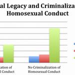 The British colonial origins of anti-gay laws http://t.co/iL9U0wrEc4 http://t.co/v7SsFueKzK