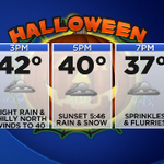 ALL trick, no treat this #Halloween. #Chicago will see 1 of the worst trick or treat forecasts in the US. @cbschicago http://t.co/ypxA6lX0Tl