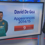 Stats: David de Gea is the ONLY player van Gaal has started in EVERY game #SSNHQ http://t.co/qKl669fvRA
