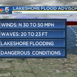 POWERFUL WINDS WILL BLOW TODAY #Chicago. Huge waves will create dangerous conditions along the lakeshore. @nbcchicago http://t.co/5lrmcrubEs