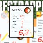 Het herfstrapport van top-3 van Eredivisie. Deel 2, Feyenoord: Rutten verdient schouderklop http://t.co/ocyUTTHXJ5 http://t.co/A795SC6VHB
