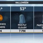 New #Halloween Forecast! Check out the hour-by-hour for Trick or Treaters! (via @KGWNickAllard) http://t.co/cR7AkjIIGm