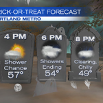 TRICK-OR-TREAT FORECAST: #koin6news #Halloween2014 #pdx http://t.co/gWmx1Qbboh