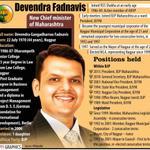#Infographic: @Dev_Fadnavis New CM of #Maharashtra. For more interesting content visit : http://t.co/70Lv6L4hh2 http://t.co/T7Nfba3RoZ