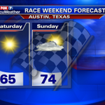 Scott Fisher Says: AMAZING WEATHER for Formula One Racing this weekend in the USA! #ATX #atxweather #austin http://t.co/AA7sxoPyit