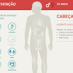 Para evitar AVC, cuidados começam aos 20 anos; veja dicas de prevenção http://t.co/pngwjlUsx2 http://t.co/txmdodoDUC