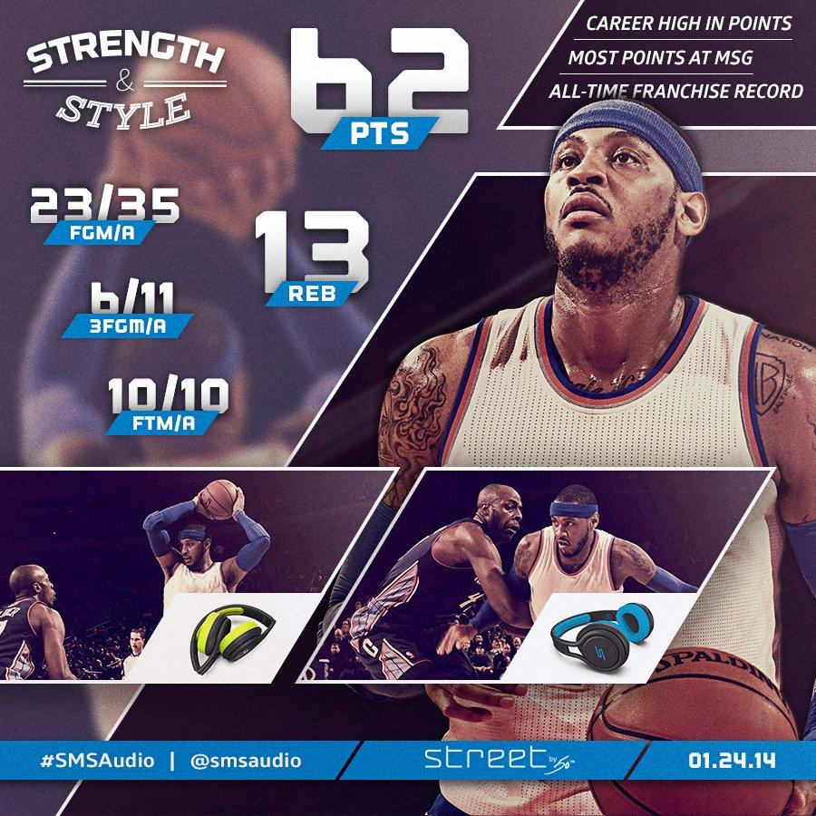 Most points at @TheGarden & an all-time franchise record. Style, Strength, and @SMSAudio - @CarmeloAnthony #MeloStats http://t.co/8OPi7ZoKtg