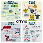 If you havent see these facts about #JerseyCity check them out. #JCMakeItYours http://t.co/JgSS9qxvkG