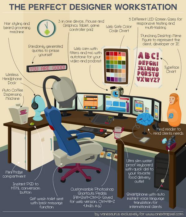 Comic #2: The Perfect Designer Workstation http://t.co/MckR056u33 http://t.co/zbHVHC2bGg