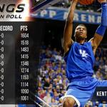 """Football is cool, basketball is better #L1C4 // """"@marchmadness: Full AP preseason top 25: http://t.co/92RF9IfTFx http://t.co/orX8vBWFw7"""""""