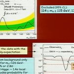 La presentación del Bosón de Higgs, la 'partícula de Dios', se hizo en un powerpoint con tipografía Comic Sans. http://t.co/Br21D1QxOn