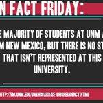 Happy Friday, Lobos! #FunFactFriday http://t.co/58PdNwwGQS