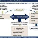 Min.#LuisArce habla del rol del Estado en la industrialización del país. http://t.co/Kkx1PEKPVs
