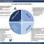 Min.#LuisArce muestra los proyectos de industrialización que han sido concluidos. http://t.co/qtrjU1mCwi