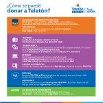 #PoneleCorazón a @TeletonParaguay. Estos son los mecanismos para hacer tus donaciones. #Teletón #TeletónParaguay http://t.co/lRhh47SxsW