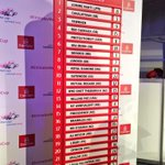 Heres the final list of our #EmiratesMelbourneCup barrier draw. http://t.co/SMFCrNXMof