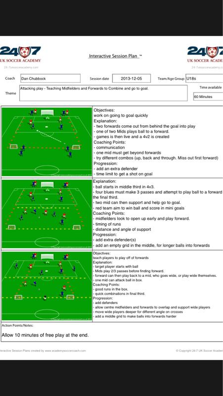 RT @danchubbock: Teach Mids and Fwds to combine and go to goal... @coachingfamily #AdaptAndMakeYourOwn http://t.co/FDshTfT3Mx