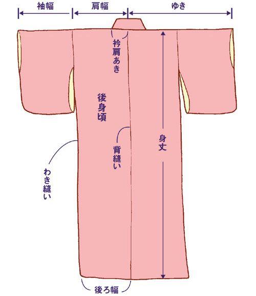 @Copy__writing @913matsu 日本の着物を広げると、神社の鳥居の形になるそうで、要するに昔の日本人は、「護符を身に付けていた」と何かで読んだことがあります。 http://t.co/eyM24GnHBE