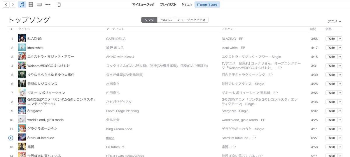 安元大事件iTSアニメランキング5位まで来ました http://t.co/1wFCNqHG6L