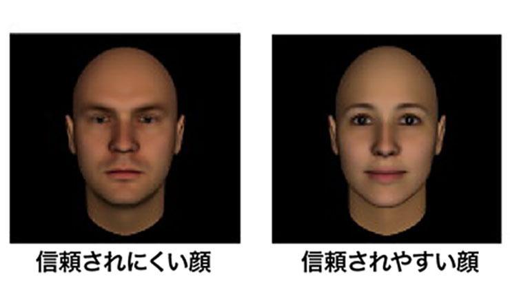 結局のところ「人は顔で判断されている」ことが科学的実験であきらかに! http://t.co/QUvkCQEcPs #getnews #ガジェット通信 http://t.co/Y9guL8tkFa