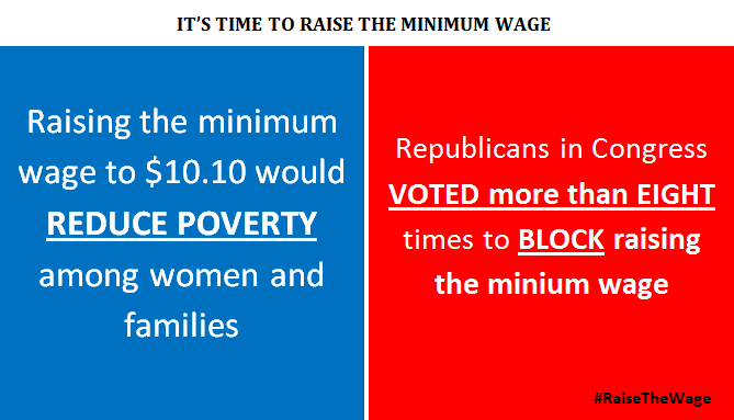 Americans know if we #RaiseTheWage, poverty would be reduced! Republicans, however, think otherwise: http://t.co/vdX6bPUMTg