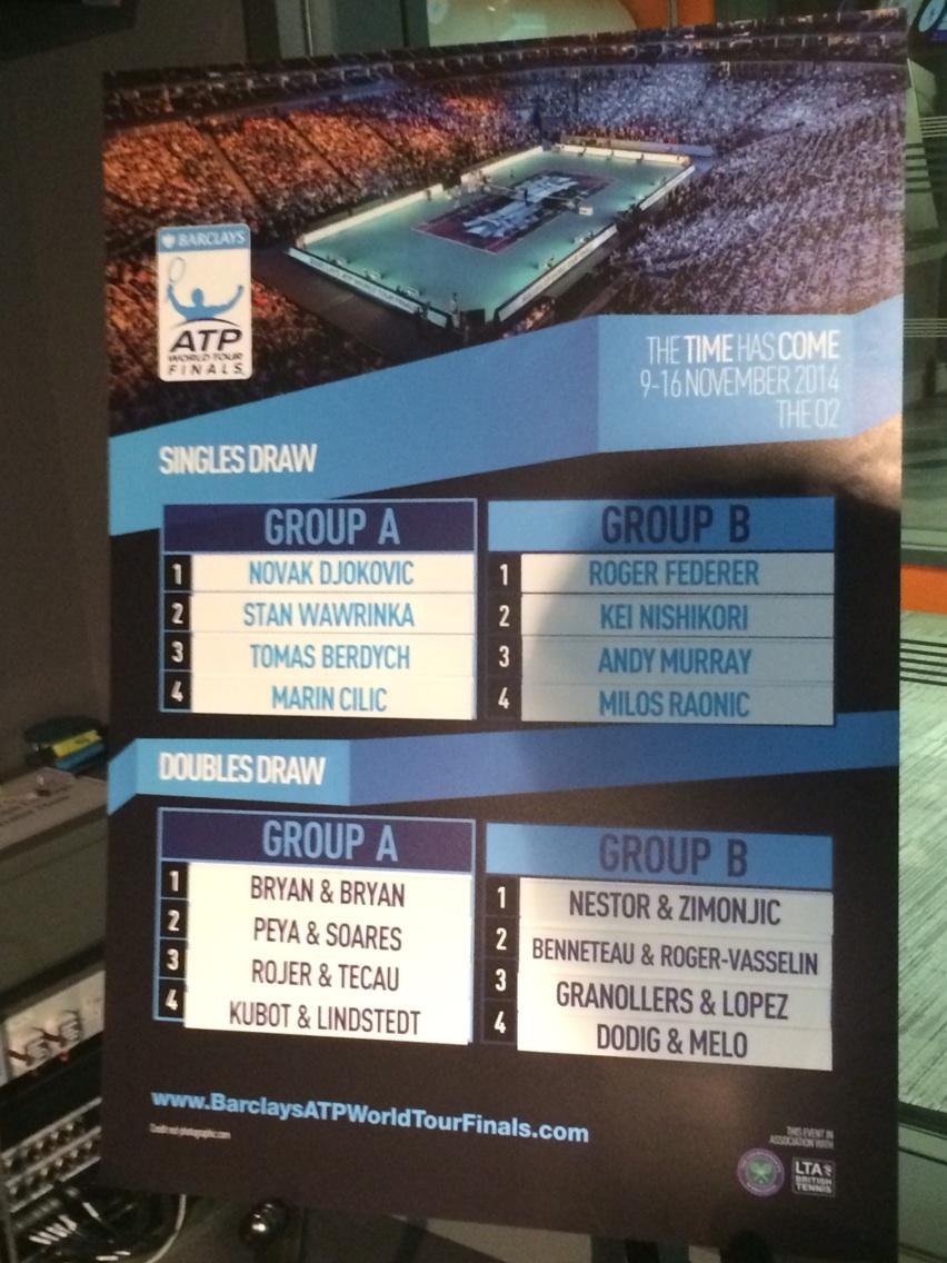 Draw is done @barclays @ATPWorldTour http://t.co/dVT6D7KSOY