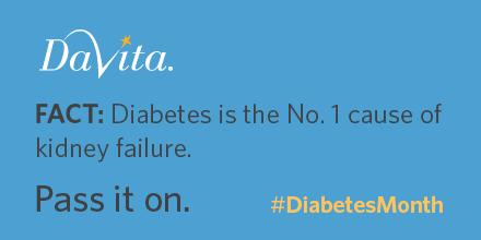 #DidYouKnow, diabetes is the #1 cause of kidney disease? Take the risk quiz: http://t.co/o0mNr3Ytft #DiabetesMonth http://t.co/8YpINwhwqd