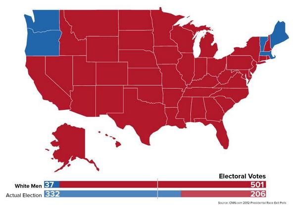 Vote today! Because this is what the 2012 map would have looked like if only white men voted: http://t.co/nZIYoNAh92 http://t.co/56F7mdfIP0