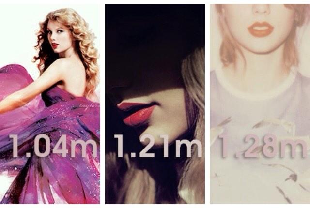TAYLOR SWIFT IS THE FIRST PERSON IN HISTORY TO HAVE THREE CONSECUTIVE ALBUMS THAT SOLD 1M+ COPIES IN IT'S FIRST WEEK. http://t.co/qIdloCP8se