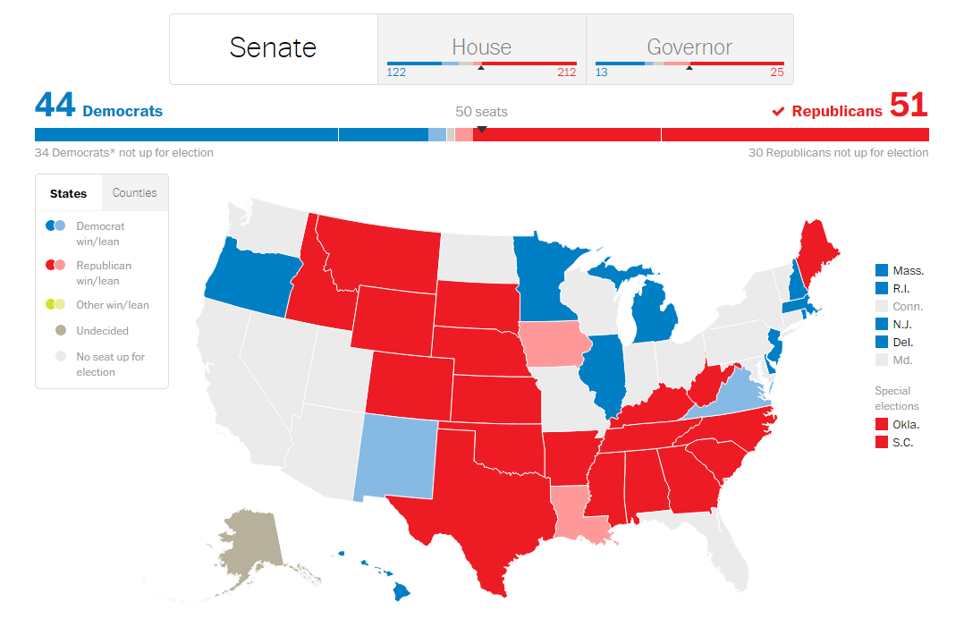 Here it is: Republicans take control of the Senate with 51st seat http://t.co/SiiTpOl2G8 http://t.co/ONyduBNaYJ