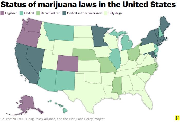 the status of medical marijuana essay