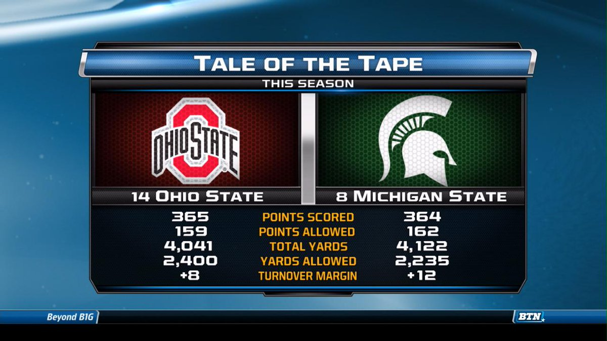 Not sure you'll see a better #B1G graphic all week. For real. http://t.co/DWthjjLUBE