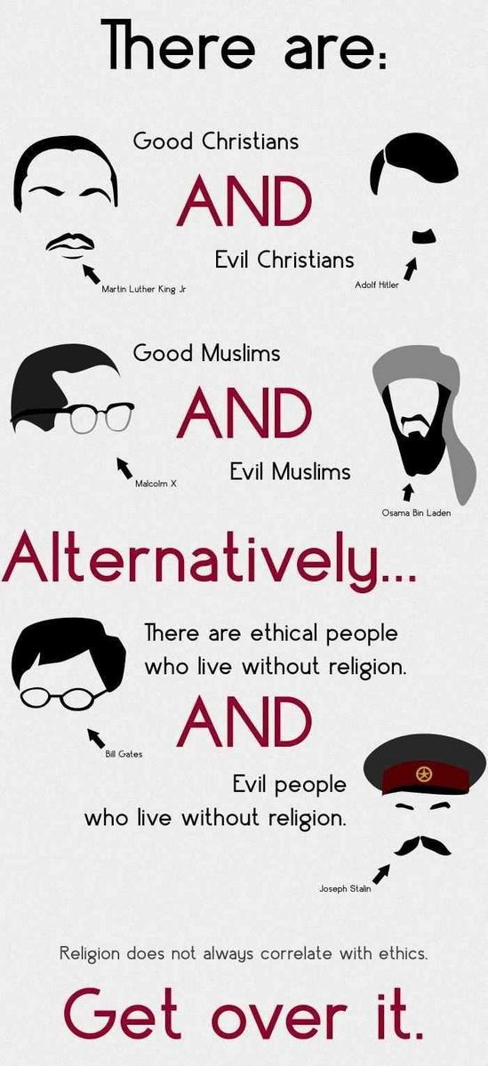 Religion does not always correlate with ethics: http://t.co/MVX5HIM5j2
