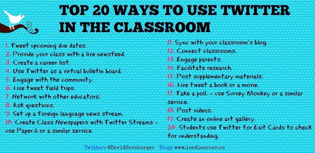 RT @E_Sheninger: RT @sjwizz: 20 ways to tweet to your students #edchat #education #ukedchat http://t.co/w3R9s6O9uM