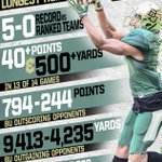 Behind the numbers of Baylors 14-game home win streak, tops in the nation. #SicEm http://t.co/YHc4CWWWIx