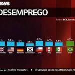 Gente, novamente a @GloboNews ataca com o Gráfico Maluquinho. Assim não dá, vou ter que criar o Bolsa Estatística!!! http://t.co/lZgaKwYdqV