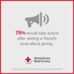 Do your friends affect your giving? New study from @redcross http://t.co/Xj8jIErqIQ http://t.co/EPq93imrDR #givingtuesday