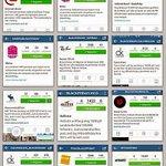 Black Friday fake está enganando muitos usuários do Instagram http://t.co/PCA4tSw2Mi http://t.co/s0g1877TPy