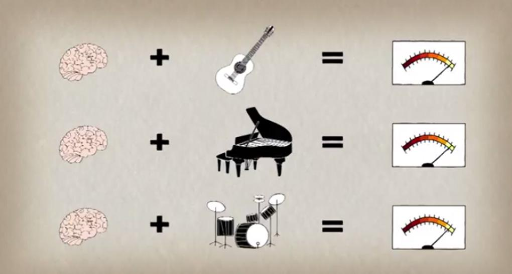Your 5-minute break: learn how musicians' brains really do work differently. http://t.co/KguGxlHkAA (Thanks @TED_ED!) http://t.co/0OIUiW92y7