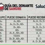 ❤️Ayúdame a Educar la Compatibilidad de los grupos sanguíneos #YoDonoSangre ❤️RT http://t.co/la7GenB6Th